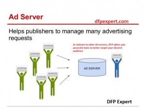 how does dfp work